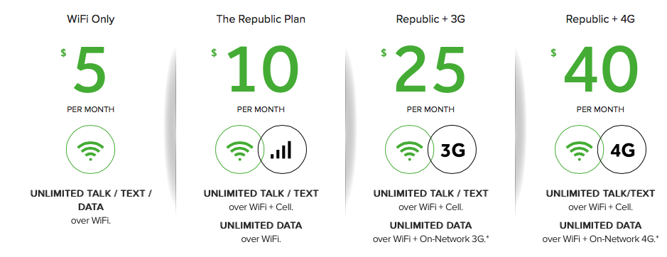 Republic Wireless Cell Phone Plans