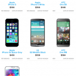Ting Phones 4
